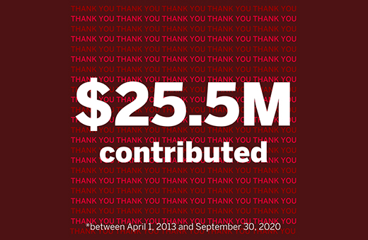 Thank you. $2.5M contributed